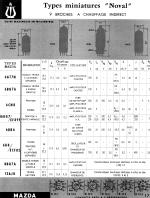 6at7n_8bq7a_ef89f_catalogue_mazda_1960_doc_s.png