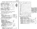 6l1p_techdata.png