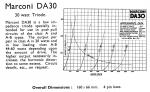 da30_data.png
