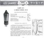 dario_r81_caracteristiques.png