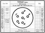 daten_nss43_sator.png