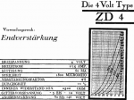 daten_zd4_triotron.png