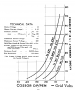 dppen_data.png