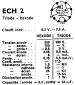 ech2_data_tungsram.png