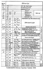 edd111_daten_rtt_1949.png