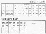ef2_ef2s_data.png