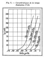 f_fotos_p10_chart.png
