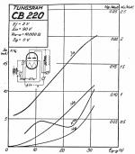 h_tungsram_cb220_data_2_90v.png