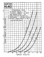 hl410_data.png