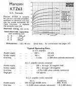 ktz63_data.png