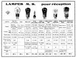 lampes-ms-catalogue-1929-p03.png