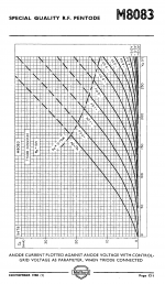 m8083_mullard_tech_hb017.png