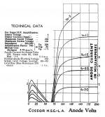 msgla_data.png