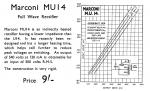 mu14_data.png