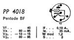 pp4018_data_tungsram.png