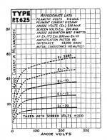 pt625_data.png