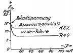 r44_rectron_spannungsabfall.png