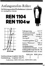 ren1104_data2.png