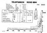 rens1894_kennlinien.png