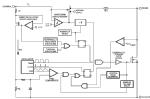 SOURCE - вывод истока силового транзистора.  Общий вывод схемы управления и источника опорного напряжения.
