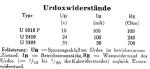 urdox_u1010p_u2410_u3505.png