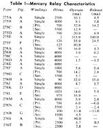 we_mercury_relais_275_276_data.png