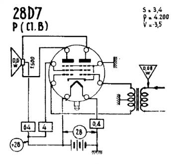 28d7.png