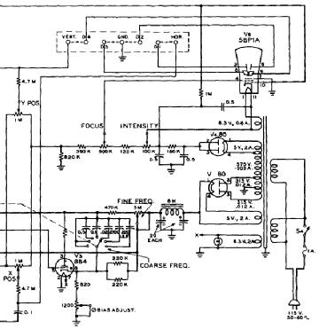 5bp1a_oscilloscope.png