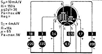 6dq8_configurazione.png