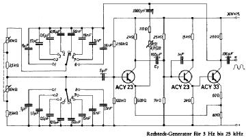 acy33_rechteckgenerator.png