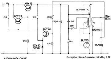 auy19_sinusgenerator.png