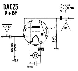 dac25.png