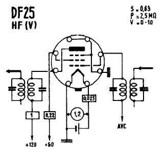 df25.png