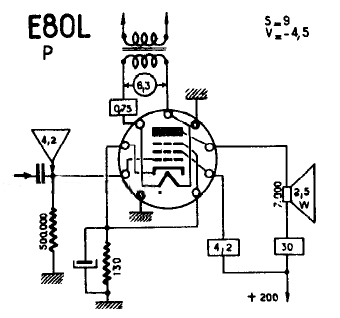 Maytag Dryer Belt Repair Diagram in addition Vt9 Thermostat Wiring Diagram besides Whirlpool Washing Machine Timer Wiring Diagram besides 5 In Round Wire Brush as well Model Number Locator 8 repair. on refrigerator repair 8