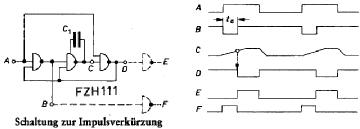 fzh111_impulsverkuerzung.png