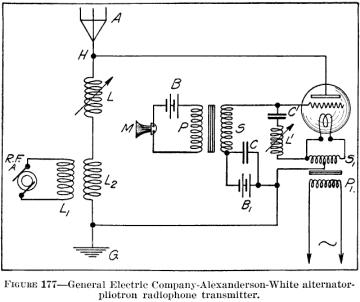 ge_pliotron_transmitter.png