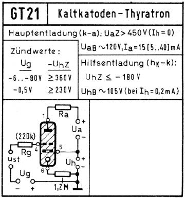 gt21_umgebung.png