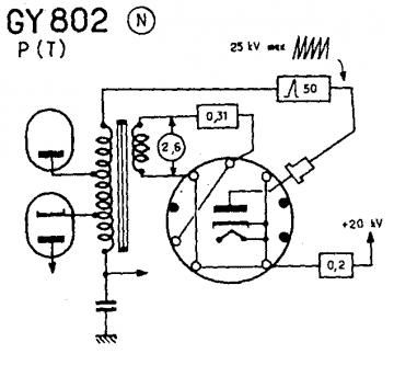 gy802utilisation.png