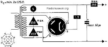 GZ 34, Tube GZ34