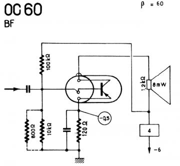 oc60.png