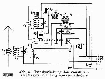 polytron_schaltprinzip.png