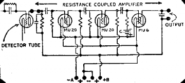 resistance_coupled_amplification.png
