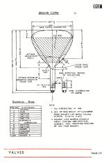 Bild aus dem Brimar Radio Valves and Teletube Manual No.4  Page 177