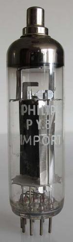 Py81 Philips
