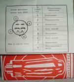 Beipackzettel und Röhrenfaltschachtel Original