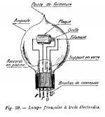 Aus dem Buch La TSF des amateurs, Franck DUROQUIER, 4eme edition, ed. MASSON & Cie 1923