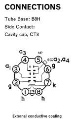 brimar_valves_and_teletubes_export_list_1966_data_pin.png