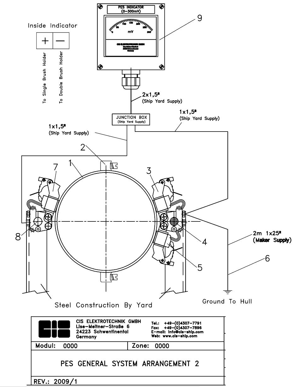 Ausgezeichnet Elektrofahrzeug Schaltplan Fotos - Schaltplan Serie ...