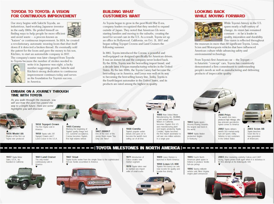 Toyota usa automobile museum museum finder guide radio for Toyota motor company usa